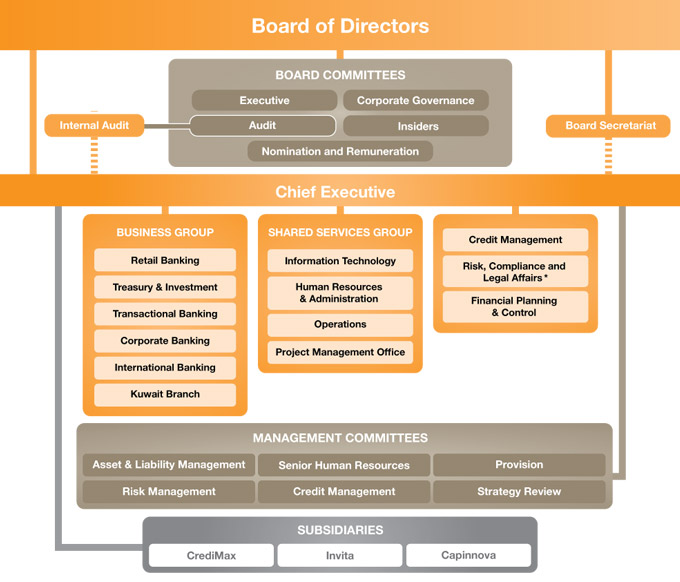 atha corp executive plan Executive summary our executive management team at atha has set a goal to double sales company wide - atha corporation executive plan essay introduction there have been exciting changes within the company that now give us the opportunity to expand our technology and capacities.